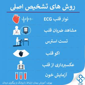 بهزی، روش های تشخیصی بیماری های قلبی و عروقی