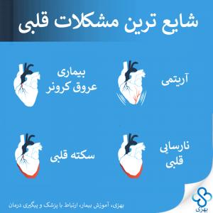 بهزی، شایع ترین مشکلات قلبی