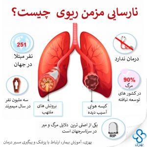 بهزی، بیماری نارسایی مزمن تنفسی چیست؟