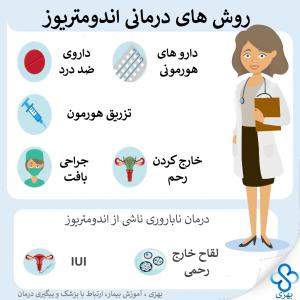 روشهای درمانی آندومتریوز