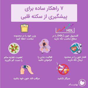 راهکارهای-ساده-برای-پیشگیری-از-حمله-قلبی